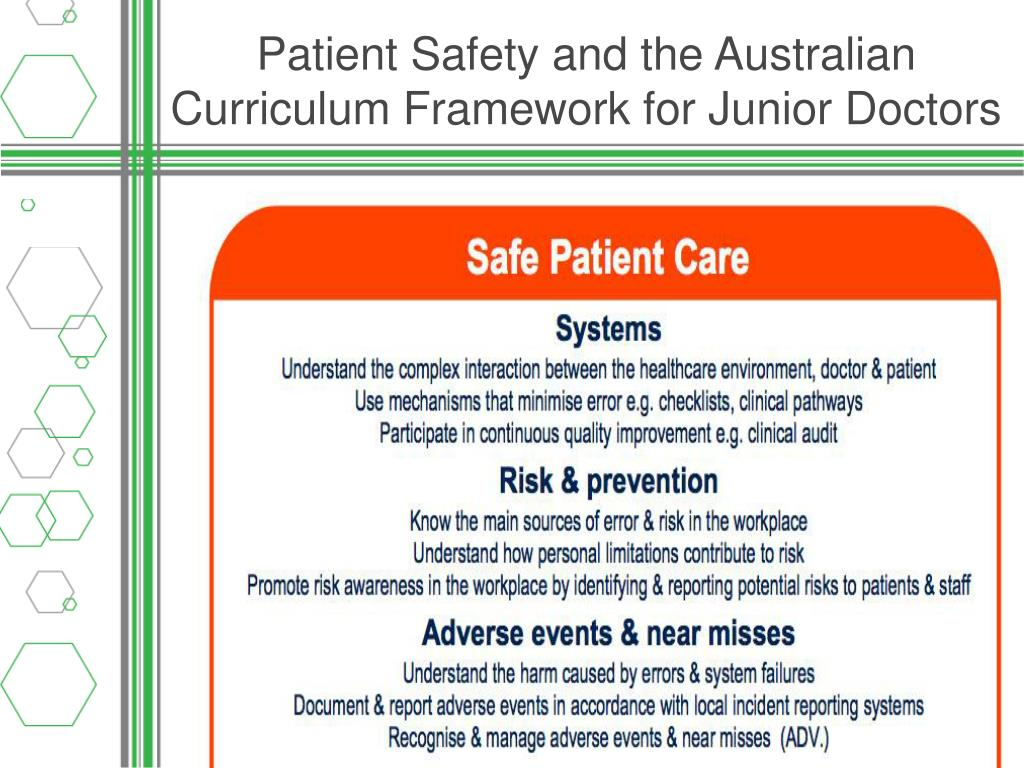 Patient Safety and the Australian Curriculum Framework for Junior Doctors