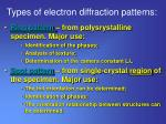 types of electron diffraction patterns