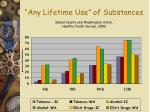 any lifetime use of substances island county and washington state healthy youth survey 2002