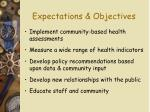 expectations objectives