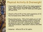 physical activity overweight