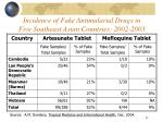 incidence of fake antimalarial drugs in five southeast asian countries 2002 2003
