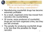 why an international trade problem who are the drug counterfeiters