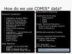 how do we use comis data