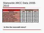statewide arcc data 2008 2010