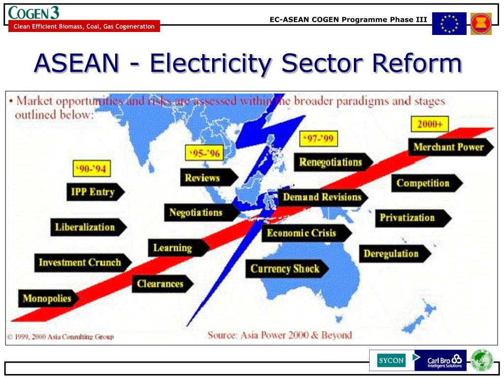 ASEAN - Electricity Sector Reform