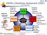 asean e readiness assessment 2001 153 indicators