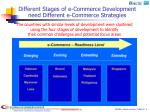 different stages of e commerce development need different e commerce strategies