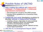 possible roles of unctad
