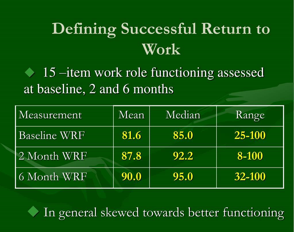 Defining Successful Return to Work