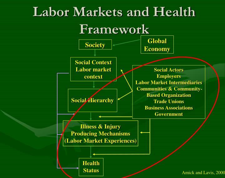 Labor markets and health framework