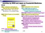 activities by who and japan on counterfeit medicines