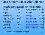 arrests in thousands 14 million total