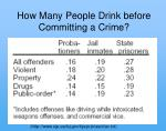 how many people drink before committing a crime