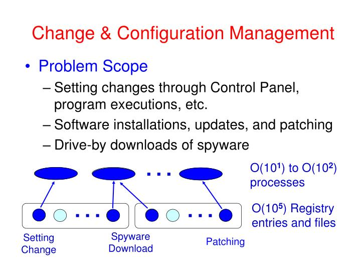 Change configuration management