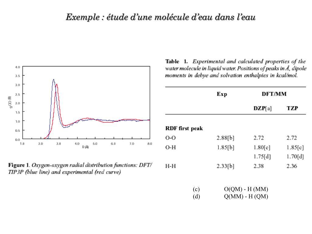 Exemple : étude d'une molécule d'eau dans l'eau