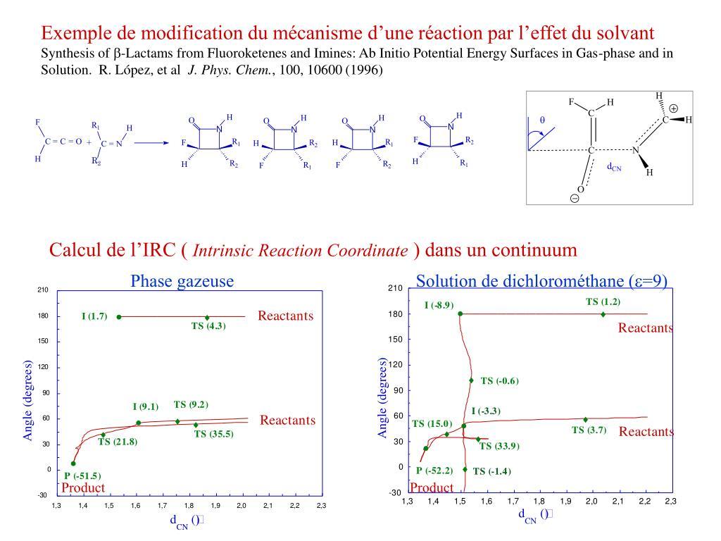 Exemple de modification du mécanisme d'une réaction par l'effet du solvant