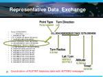 representative data exchange
