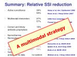 summary relative ssi reduction
