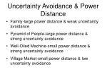 uncertainty avoidance power distance