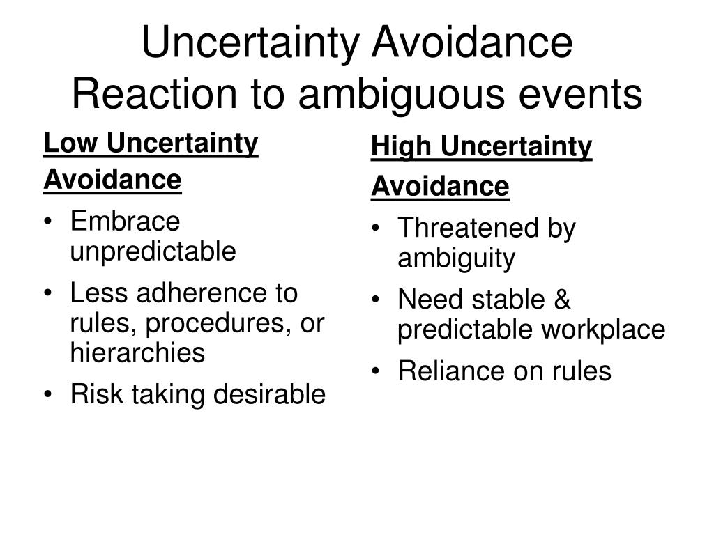 Low Uncertainty