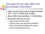 how does the city data differ from the as graph information