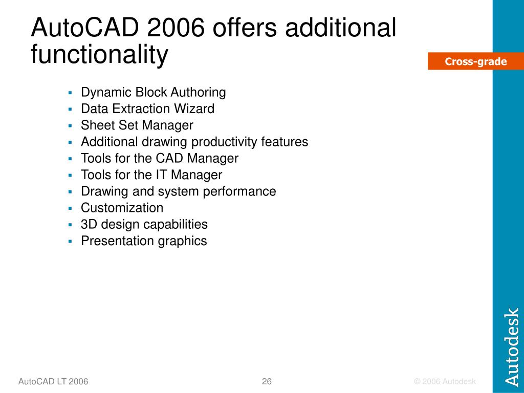 AutoCAD 2006 offers additional functionality