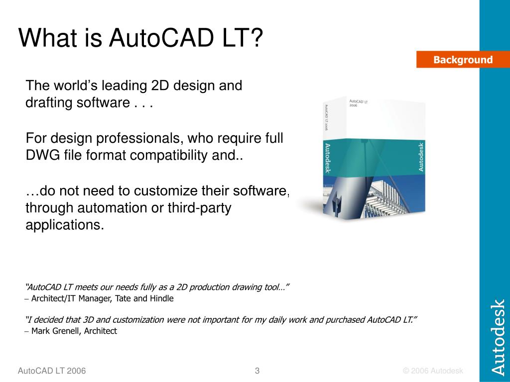 The world's leading 2D design and drafting software . . .