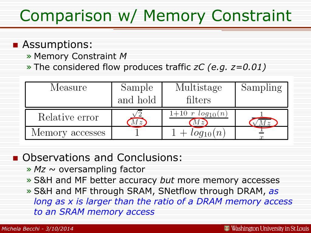 Comparison w/ Memory Constraint