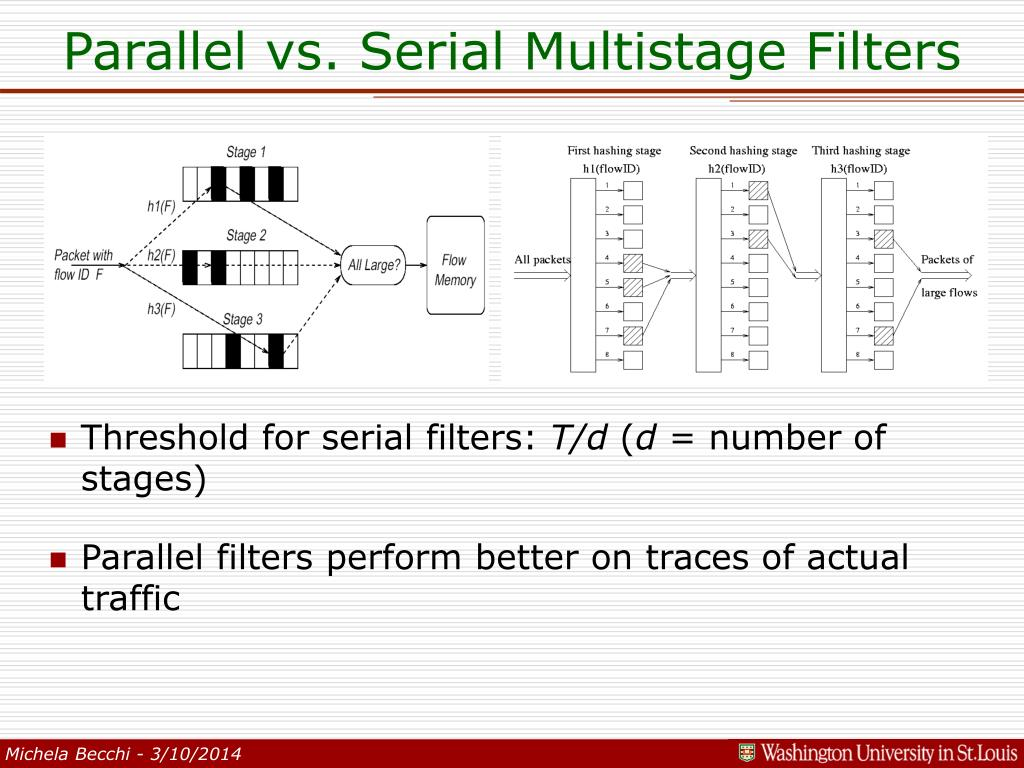 Parallel vs. Serial Multistage Filters