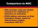 comparison to noc