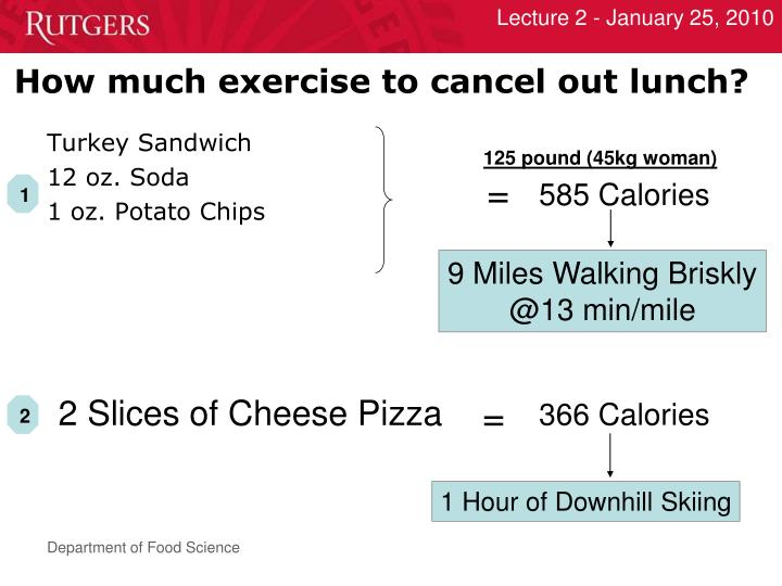 How much exercise to cancel out lunch?