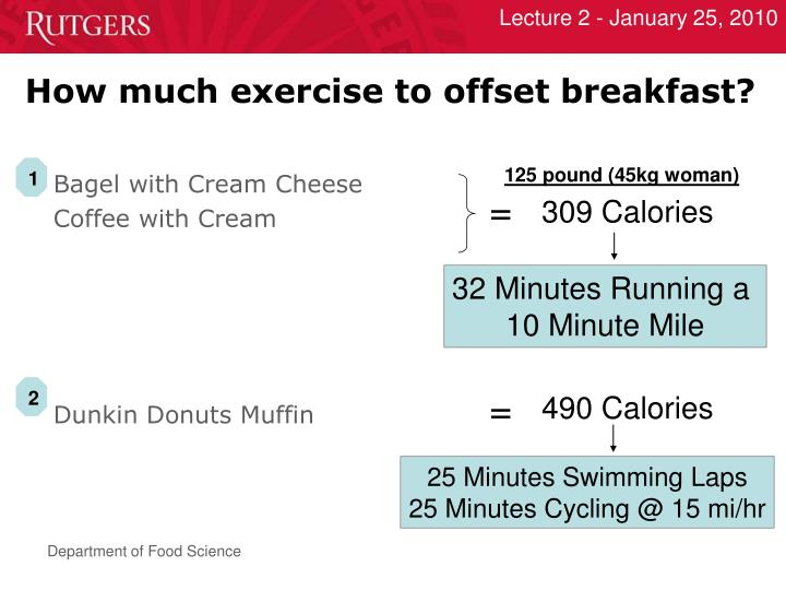How much exercise to offset breakfast?