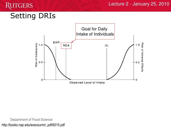 Setting DRIs