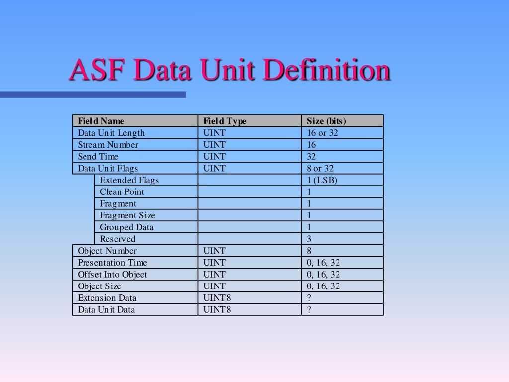 ASF Data Unit Definition