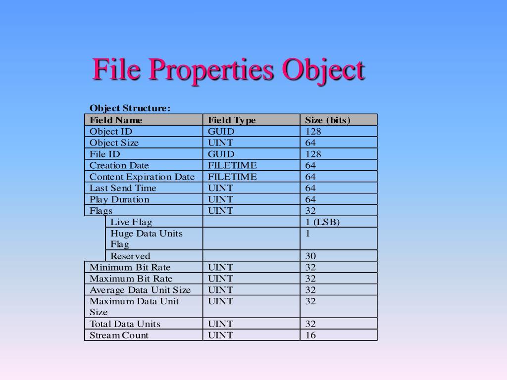 File Properties Object