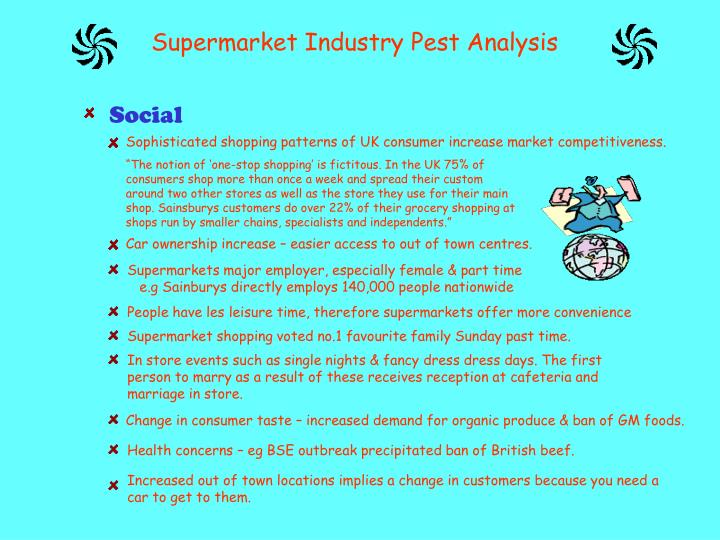 auto parts industry pest analysis Pestel analysis of automobile industry by adamkasi | dec 24 challenges facing the global automotive industry boozallencom retrieved 16 pestle analysis of.