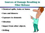 sources of damage resulting in fiber release