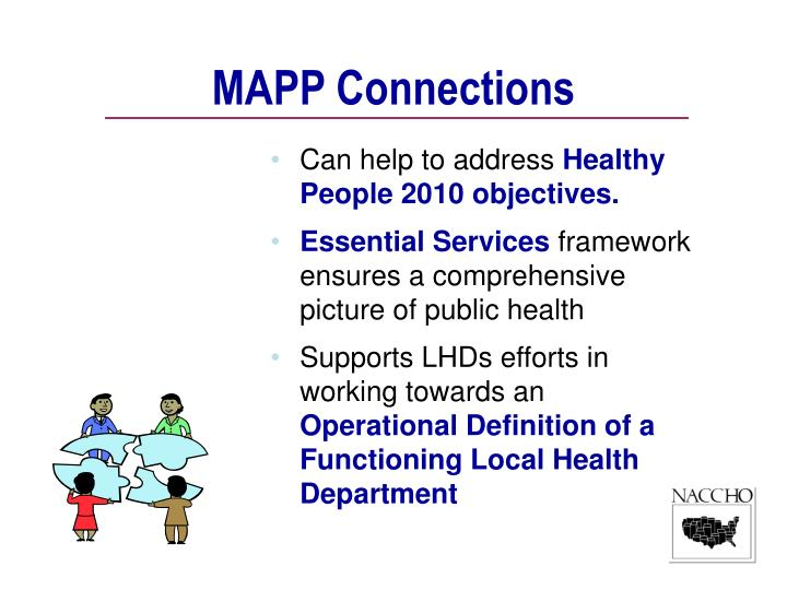 MAPP Connections