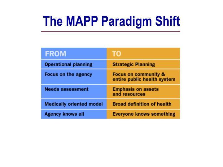 The MAPP Paradigm Shift