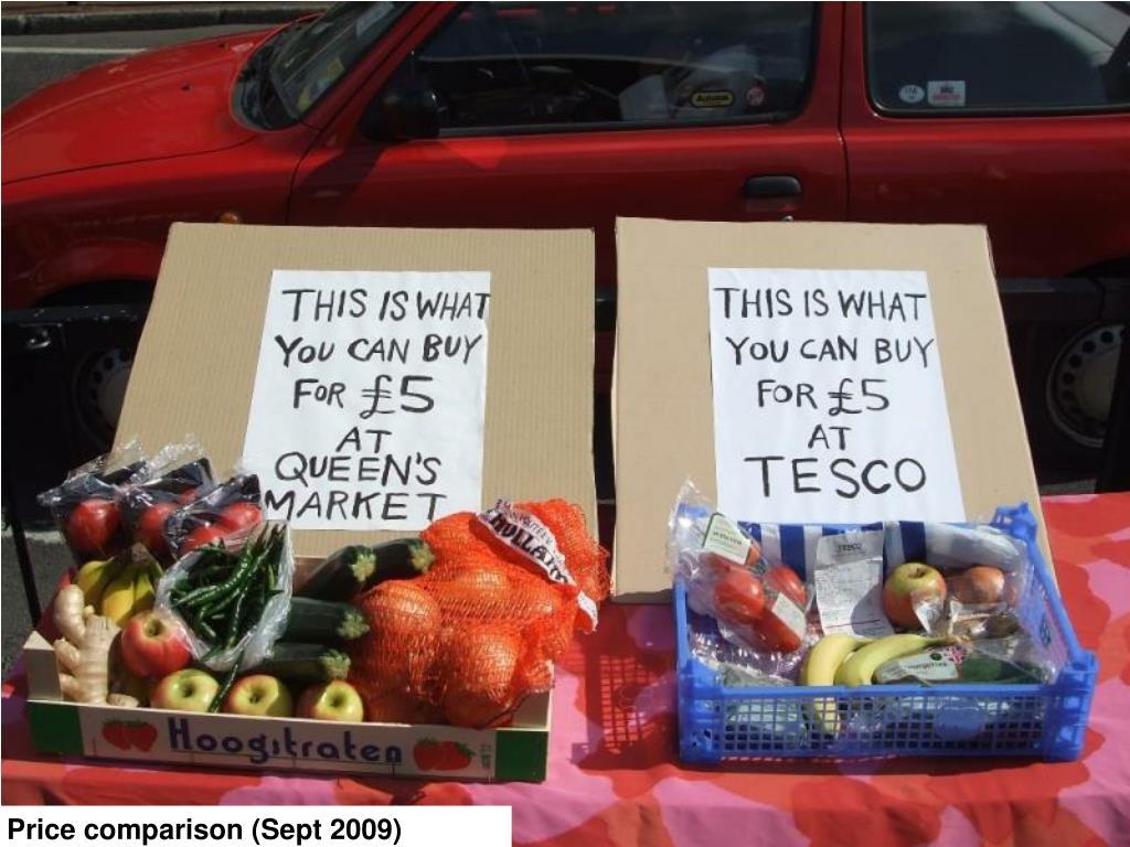 Price comparison (Sept 2009)