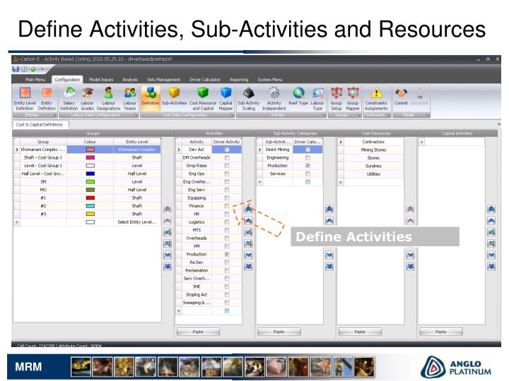 Define Activities, Sub-Activities and Resources