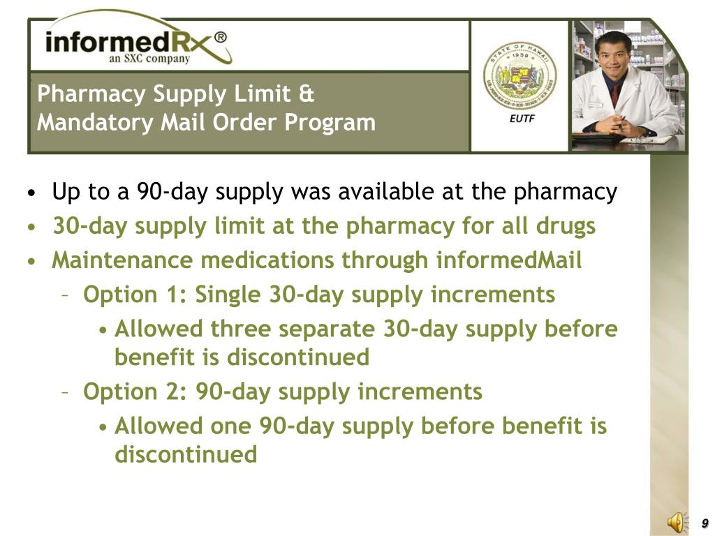Pharmacy Supply Limit &