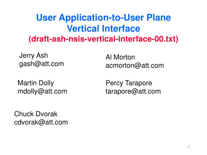 user application to user plane vertical interface draft ash nsis vertical interface 00 txt n.
