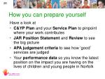 how you can prepare yourself