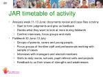 jar timetable of activity