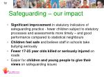 safeguarding our impact