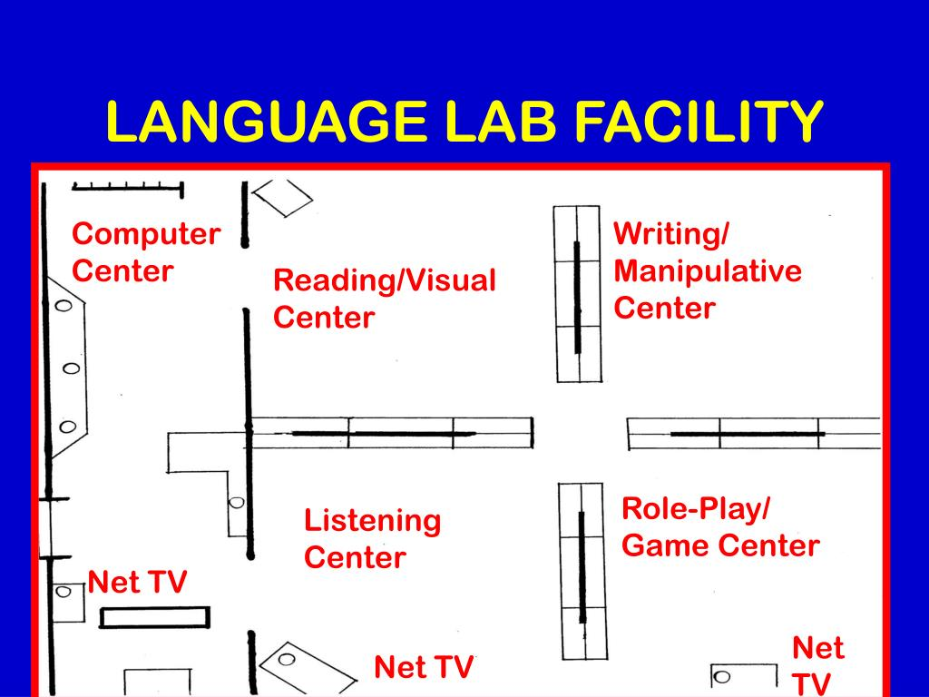 LANGUAGE LAB FACILITY
