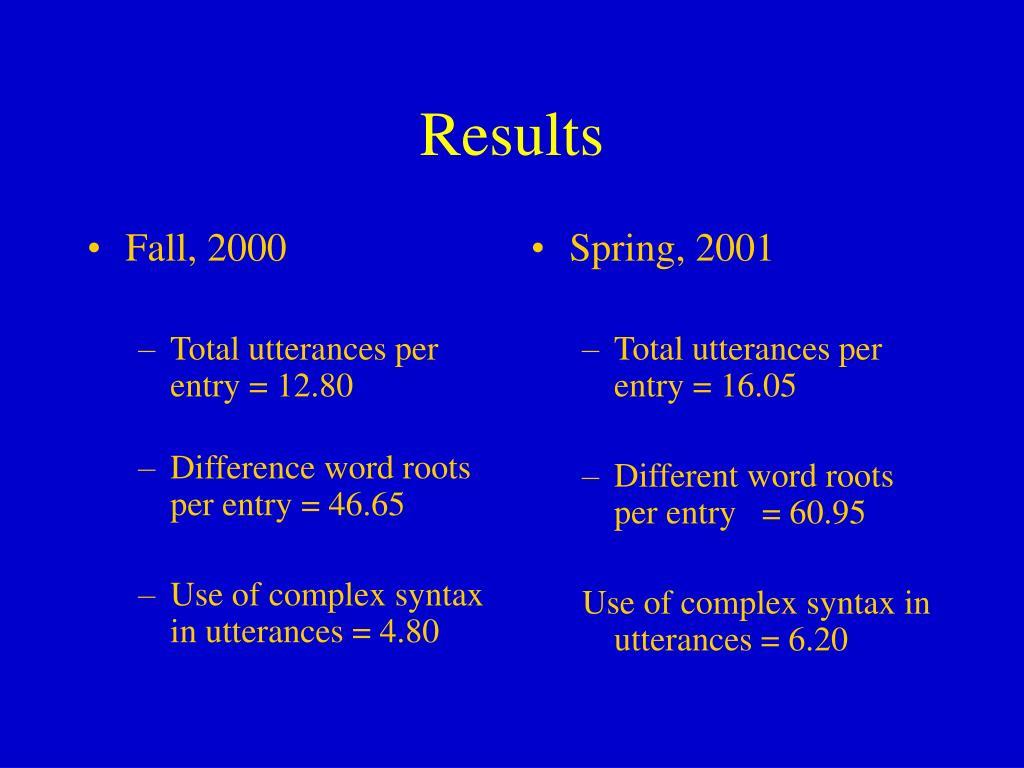 Fall, 2000