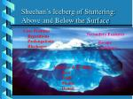 sheehan s iceberg of stuttering above and below the surface